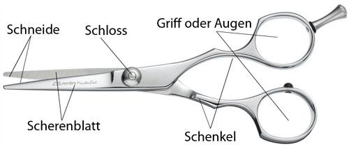 Der Aufbau einer Friseurschere